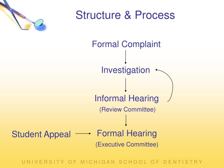 Structure & Process