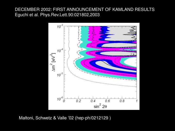 DECEMBER 2002: FIRST ANNOUNCEMENT OF KAMLAND RESULTS