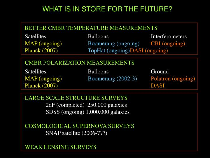 WHAT IS IN STORE FOR THE FUTURE?