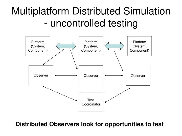 Multiplatform Distributed Simulation  - uncontrolled testing