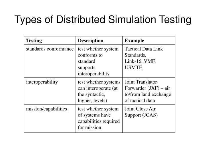 Types of Distributed Simulation Testing