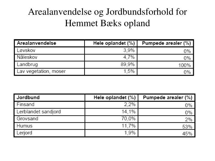 Arealanvendelse og Jordbundsforhold for Hemmet Bæks opland