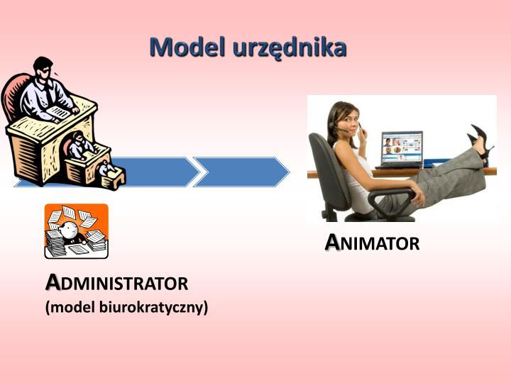 Model urzędnika
