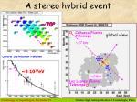 a stereo hybrid event