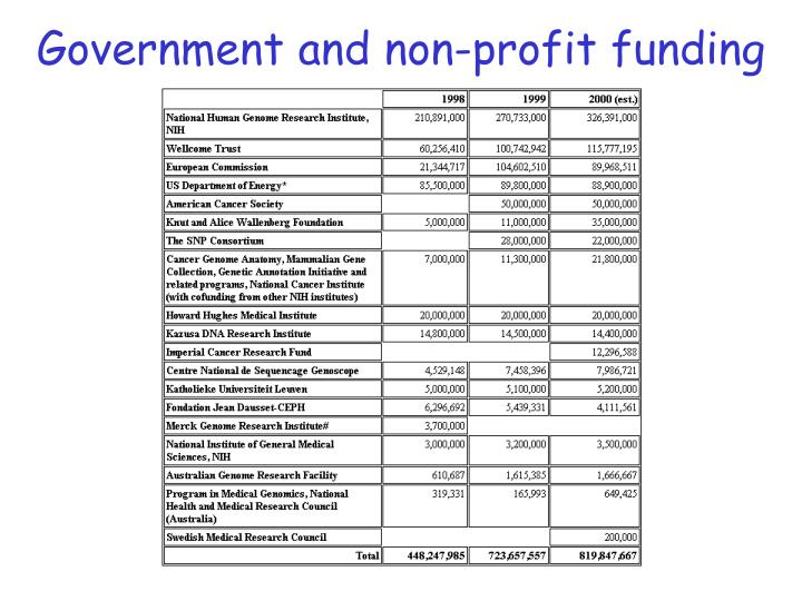 Government and non-profit funding