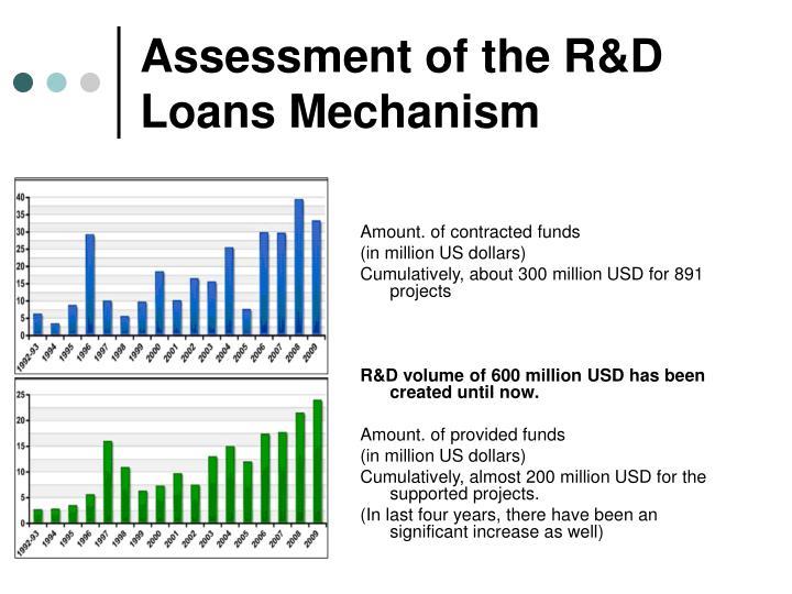 Assessment of the R&D Loans Mechanism