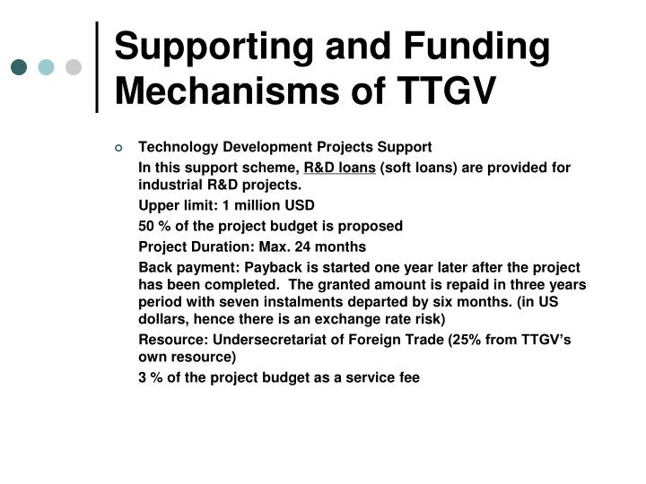 Supporting and Funding