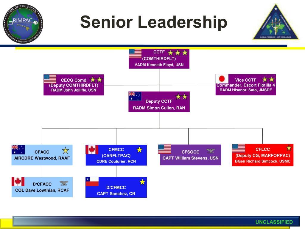 PPT - RIMPAC 2014 CPRG Brief PowerPoint Presentation - ID