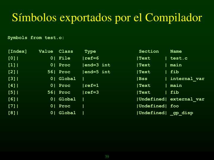 Símbolos exportados por el Compilador