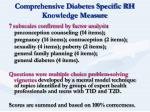 comprehensive diabetes specific rh knowledge measure