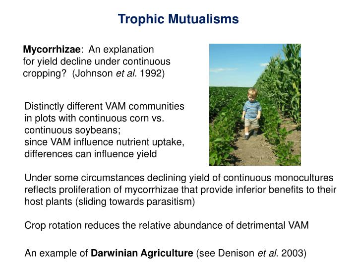 Trophic Mutualisms