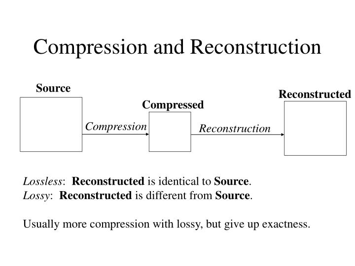 Compression and Reconstruction