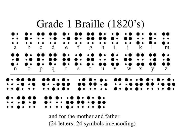 Grade 1 Braille (1820's)