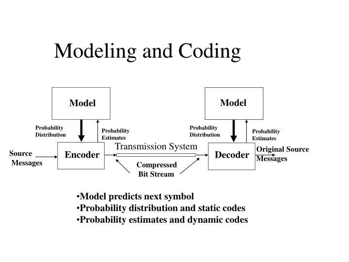 Modeling and Coding