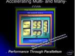 accelerating multi and many core
