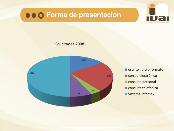 Forma de presentación