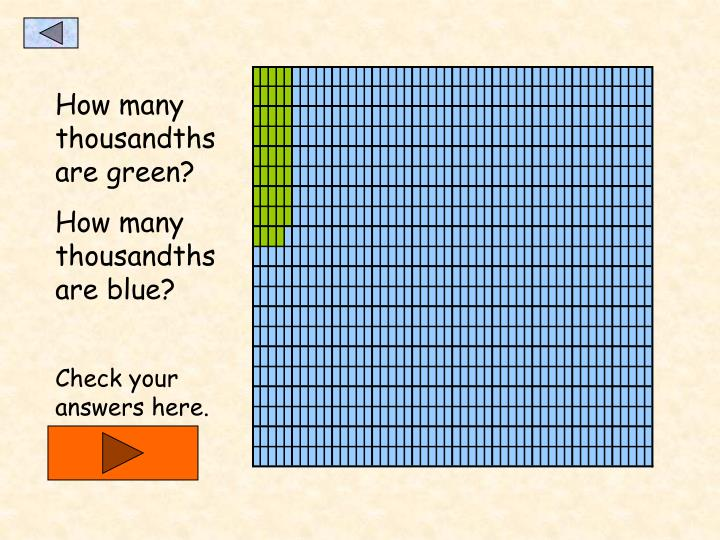 How many thousandths are green?