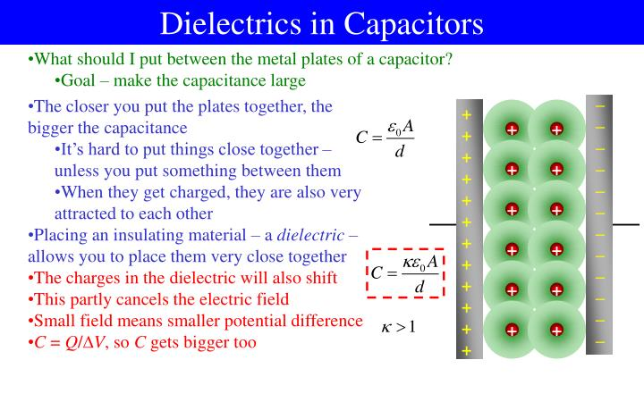 Dielectrics in Capacitors