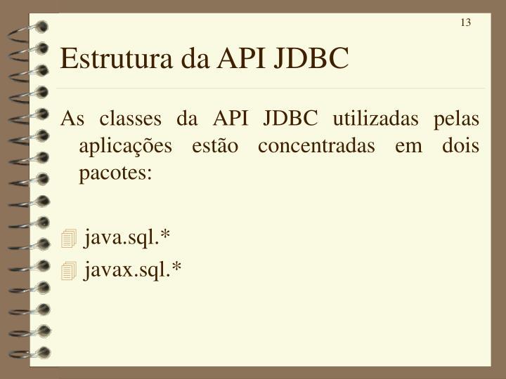 Estrutura da API JDBC