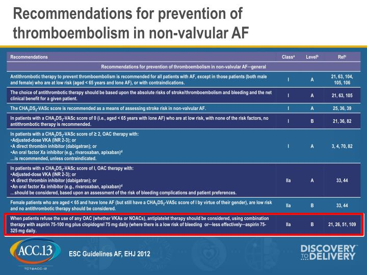 Recommendations for prevention of thromboembolism in non-valvular AF