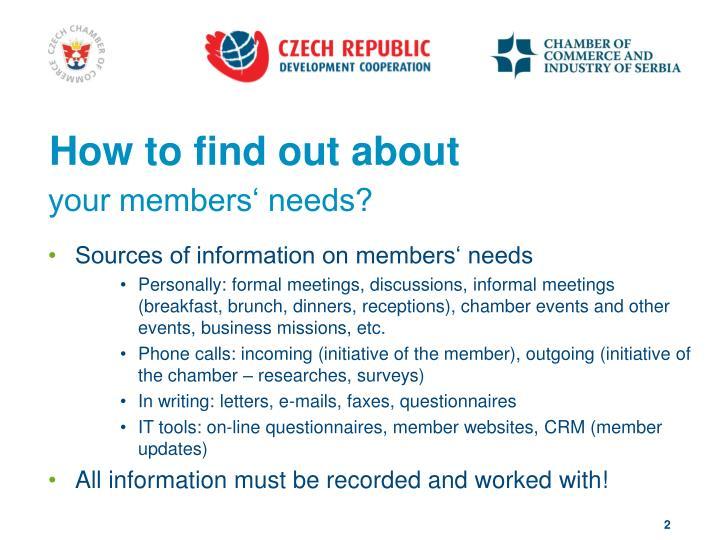Your members needs