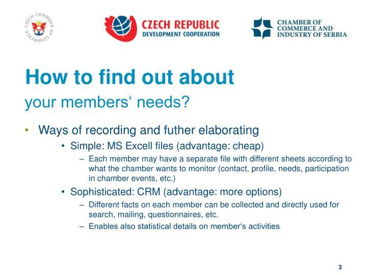 Your members needs1