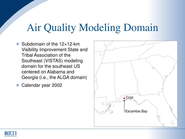 Air Quality Modeling Domain