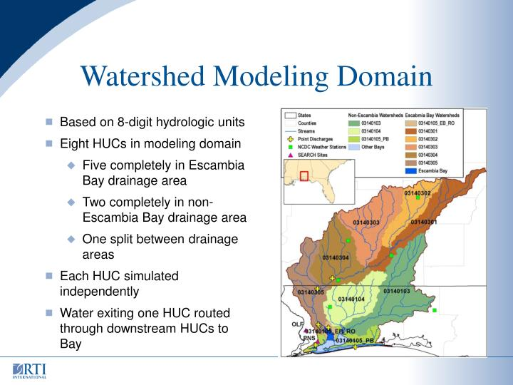 Watershed Modeling Domain