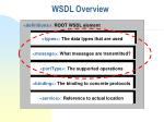 wsdl overview