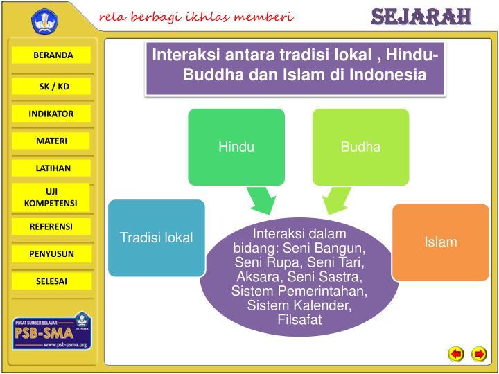 Ppt Interaksi Tradisi Budaya Lokal Hindu Budha Dan Islam Di
