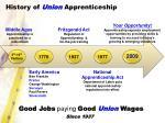 history of union apprenticeship