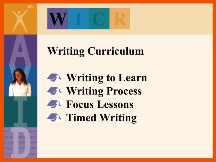 Writing Curriculum