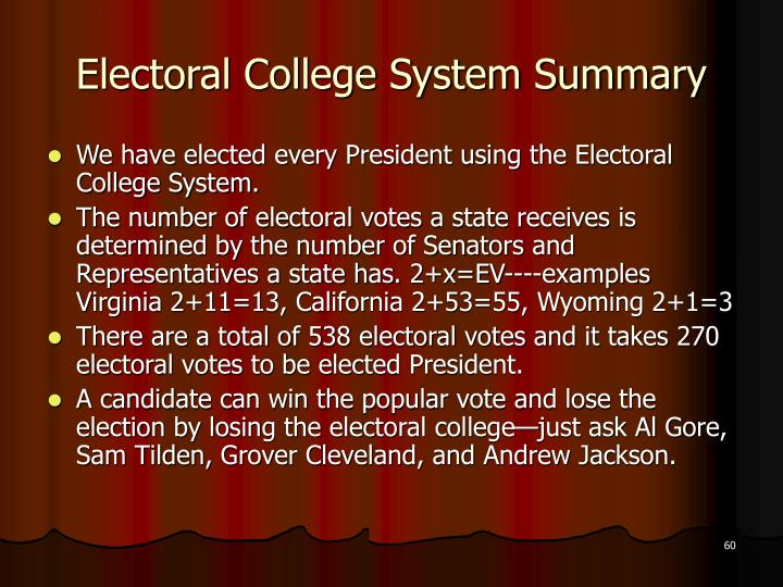 Electoral College System Summary