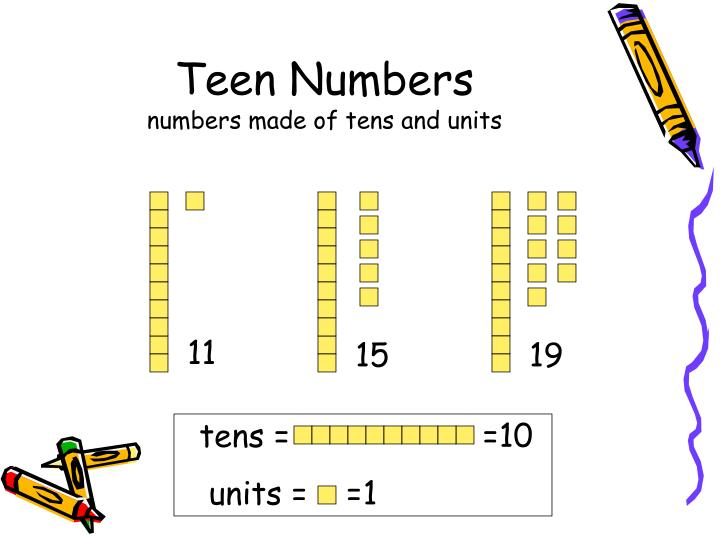 Teen numbers numbers made of tens and units