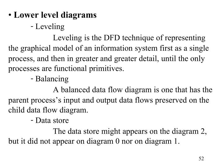 Lower level diagrams