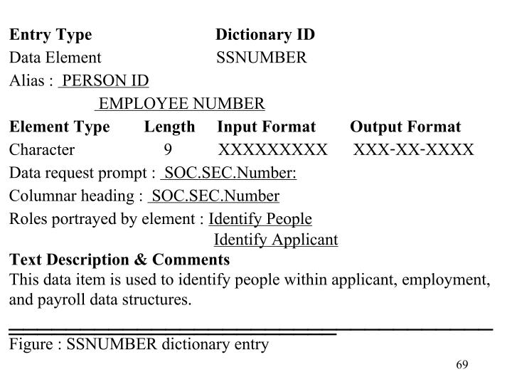 Entry Type                             Dictionary ID