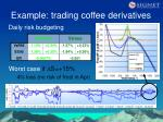 example trading coffee derivatives