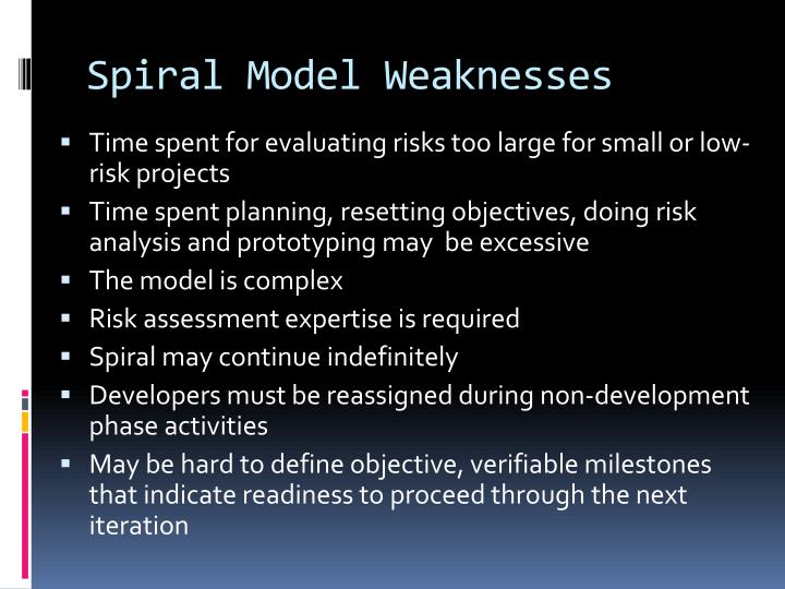 Spiral Model Weaknesses