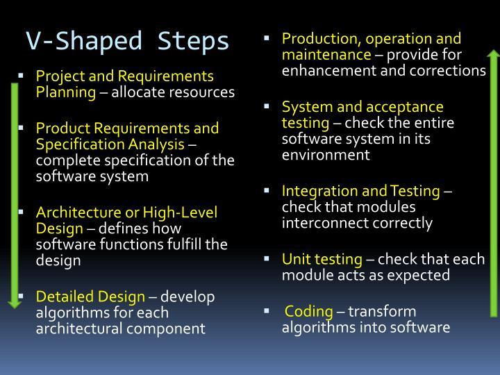 V-Shaped Steps