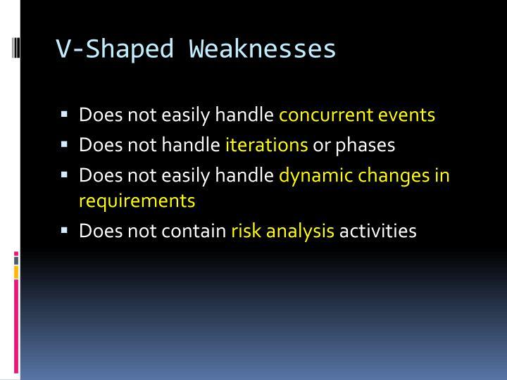 V-Shaped Weaknesses