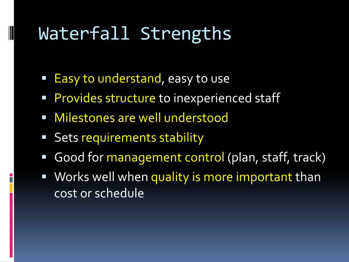 Waterfall Strengths