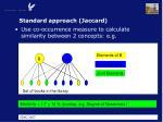 standard approach jaccard