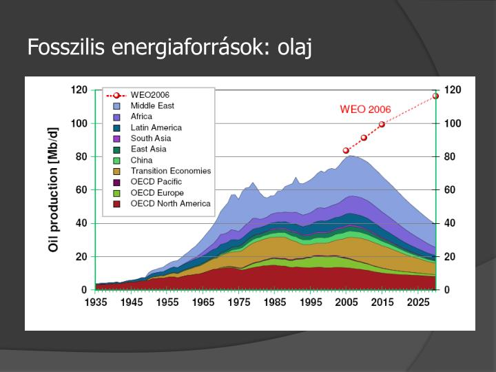 Fosszilis energiaforrások: olaj