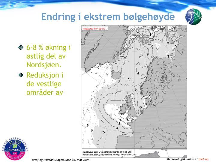 Endring i ekstrem bølgehøyde