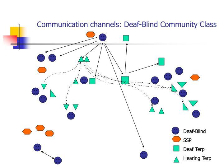 Communication channels: Deaf-Blind Community Class