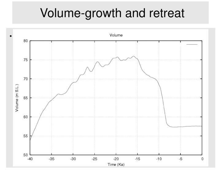 Volume-growth and retreat