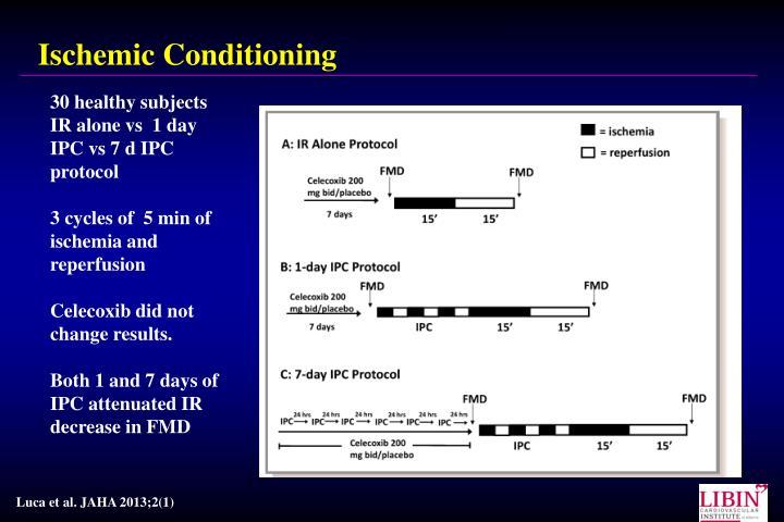 Ischemic Conditioning