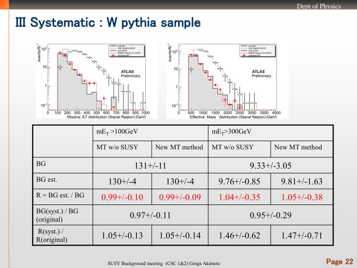 III Systematic : W pythia sample