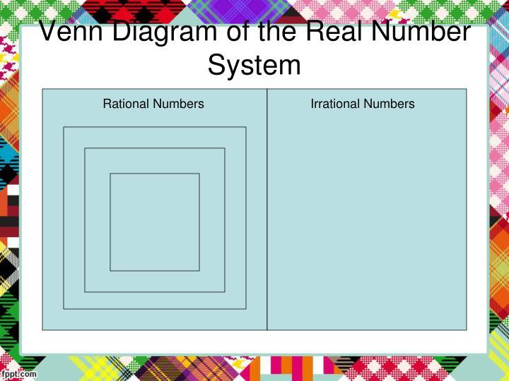 Ppt College Algebra Mt 221 Powerpoint Presentation Id5165989
