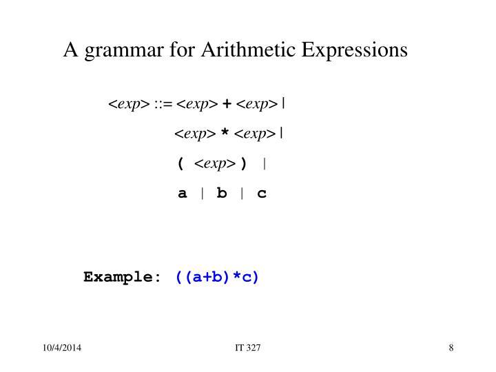 A grammar for Arithmetic Expressions